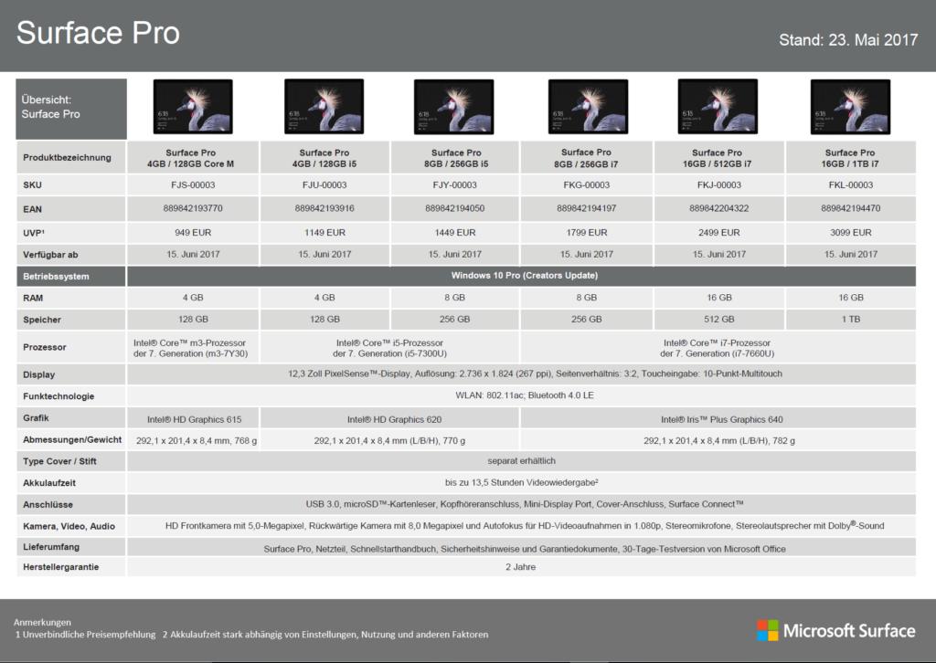 Surface Pro Preisvergleich